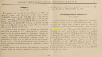 1925_productionsel
